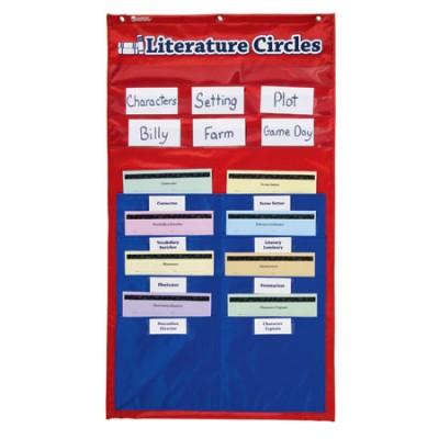 Literature Circles Pocket Chart