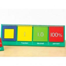 Fraction Equivalency Flip Chart (Teacher Set)