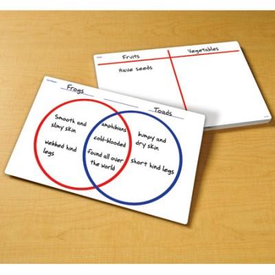 Write-on/Wipe-off Venn Diagram/T-chart Desk Mats, Set of 30