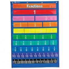 Rainbow Fraction ® Equivalency Pocket Chart