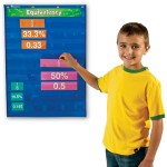 Rainbow Fraction ® Equivalency Pocket Chart