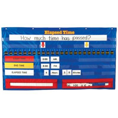 Elapsed Time Pocket Chart