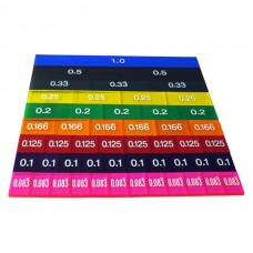 Overhead Decimal Tiles, Set of 51