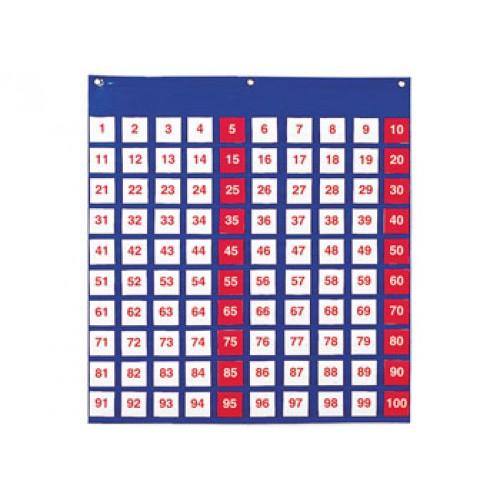 Hundreds Pocket Chart